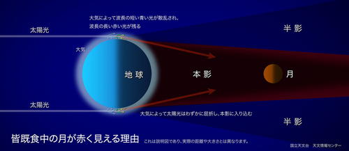 lunar-eclipse-color-m.jpg
