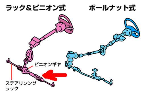 stearing01.jpg